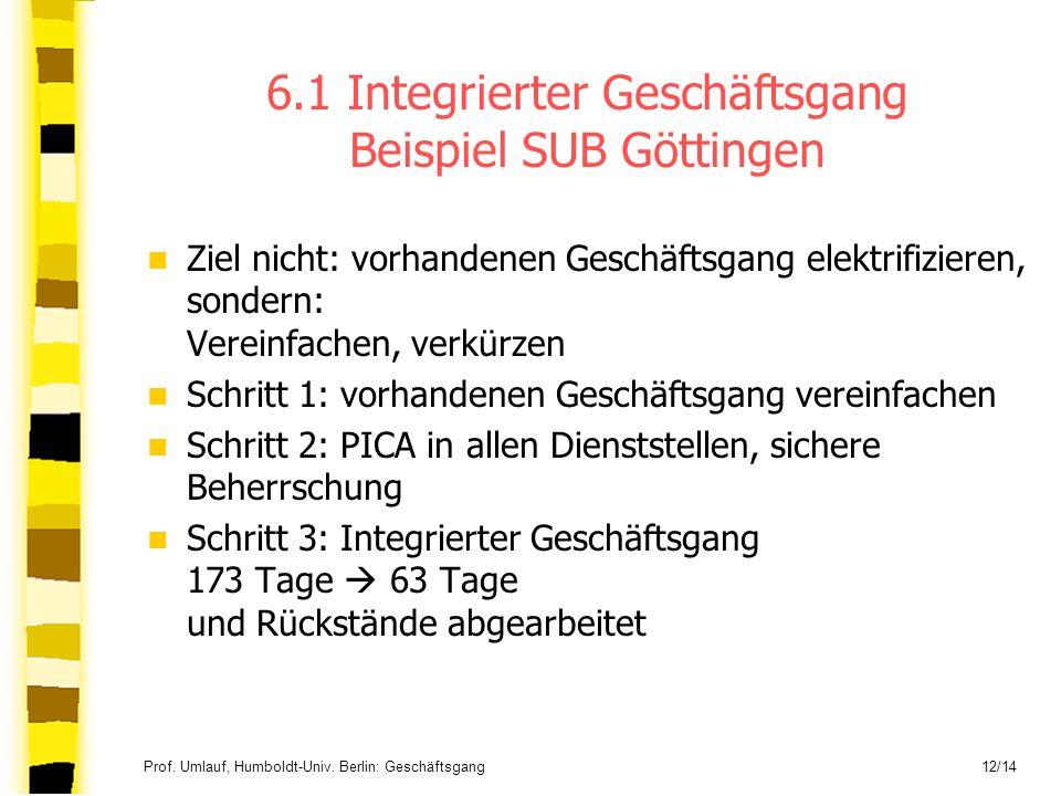 6.1 Integrierter Geschäftsgang Beispiel SUB Göttingen