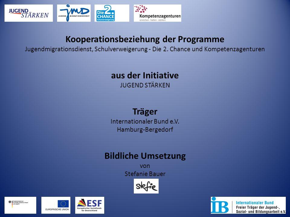Kooperationsbeziehung der Programme Jugendmigrationsdienst, Schulverweigerung - Die 2.