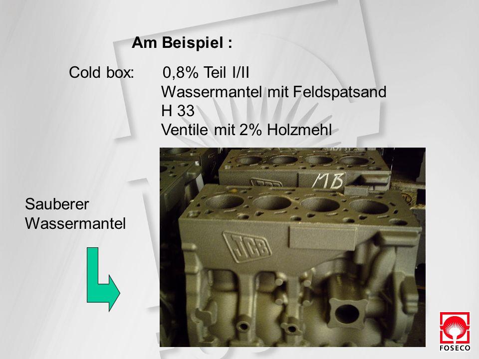 Am Beispiel : Cold box: 0,8% Teil I/II. Wassermantel mit Feldspatsand. H 33. Ventile mit 2% Holzmehl.