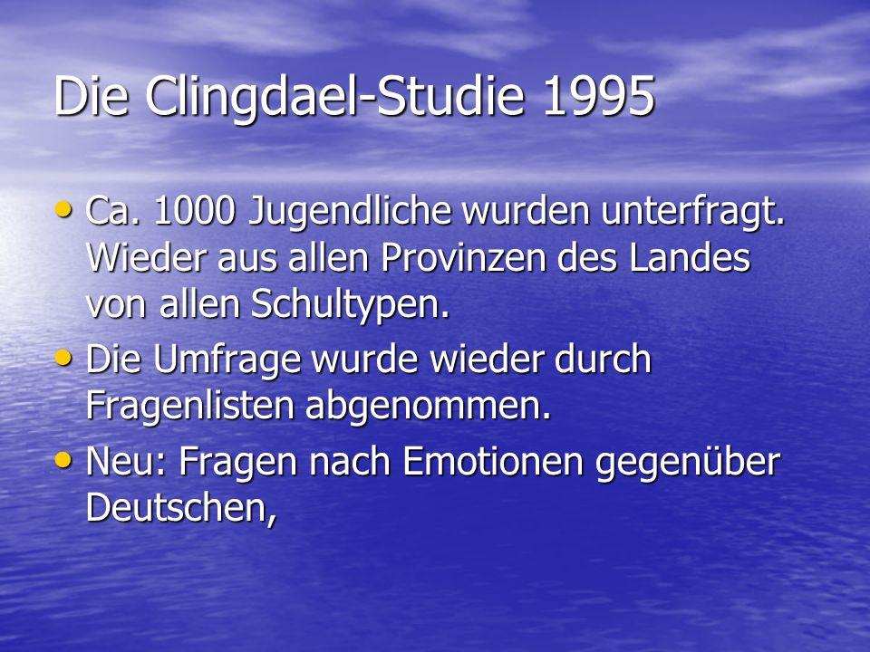 Die Clingdael-Studie 1995 Ca. 1000 Jugendliche wurden unterfragt. Wieder aus allen Provinzen des Landes von allen Schultypen.