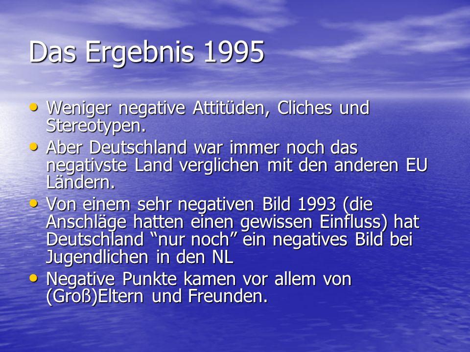 Das Ergebnis 1995 Weniger negative Attitüden, Cliches und Stereotypen.