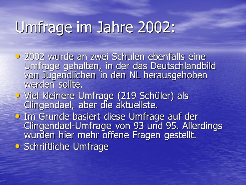 Umfrage im Jahre 2002:
