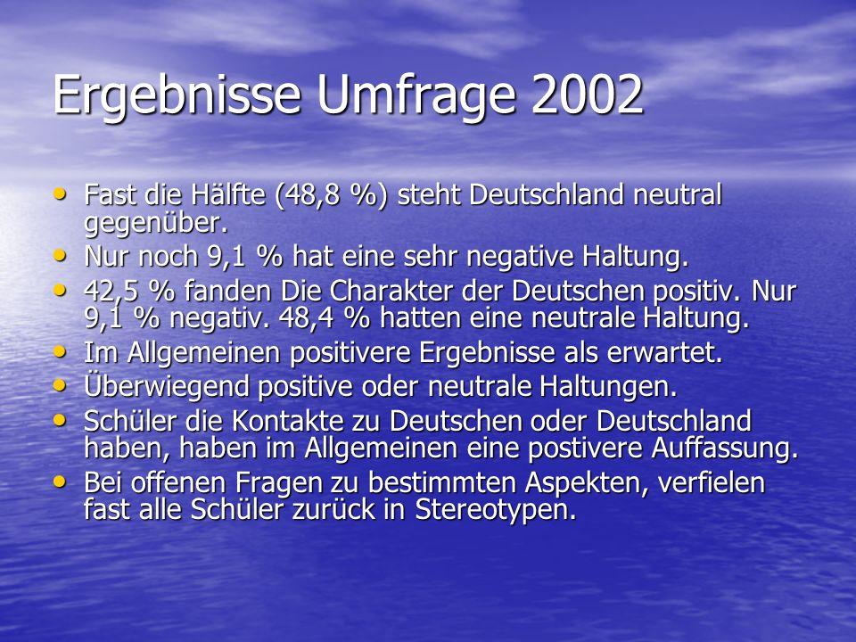 Ergebnisse Umfrage 2002 Fast die Hälfte (48,8 %) steht Deutschland neutral gegenüber. Nur noch 9,1 % hat eine sehr negative Haltung.
