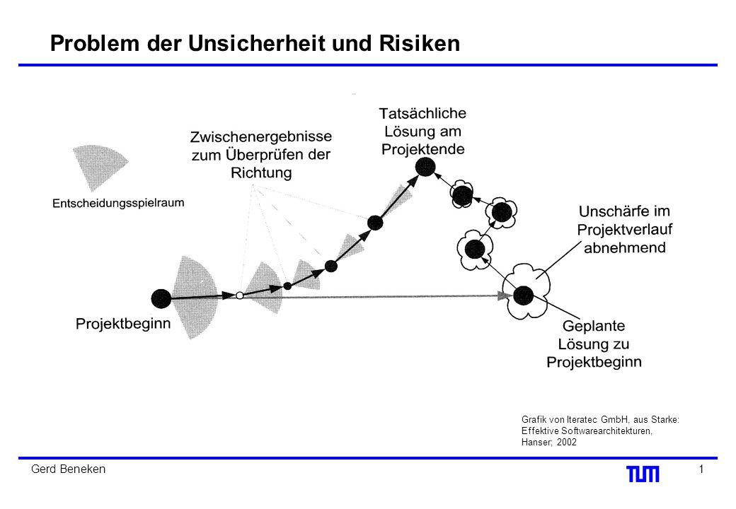 Problem der Unsicherheit und Risiken
