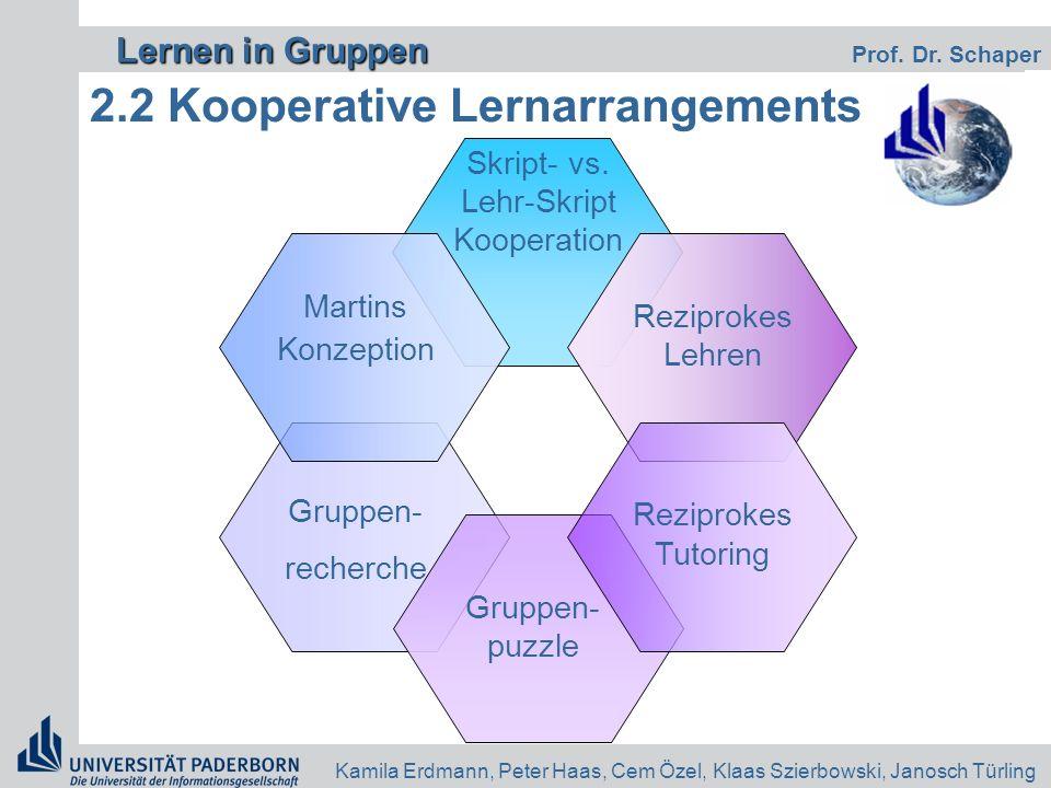 Skript- vs. Lehr-Skript Kooperation