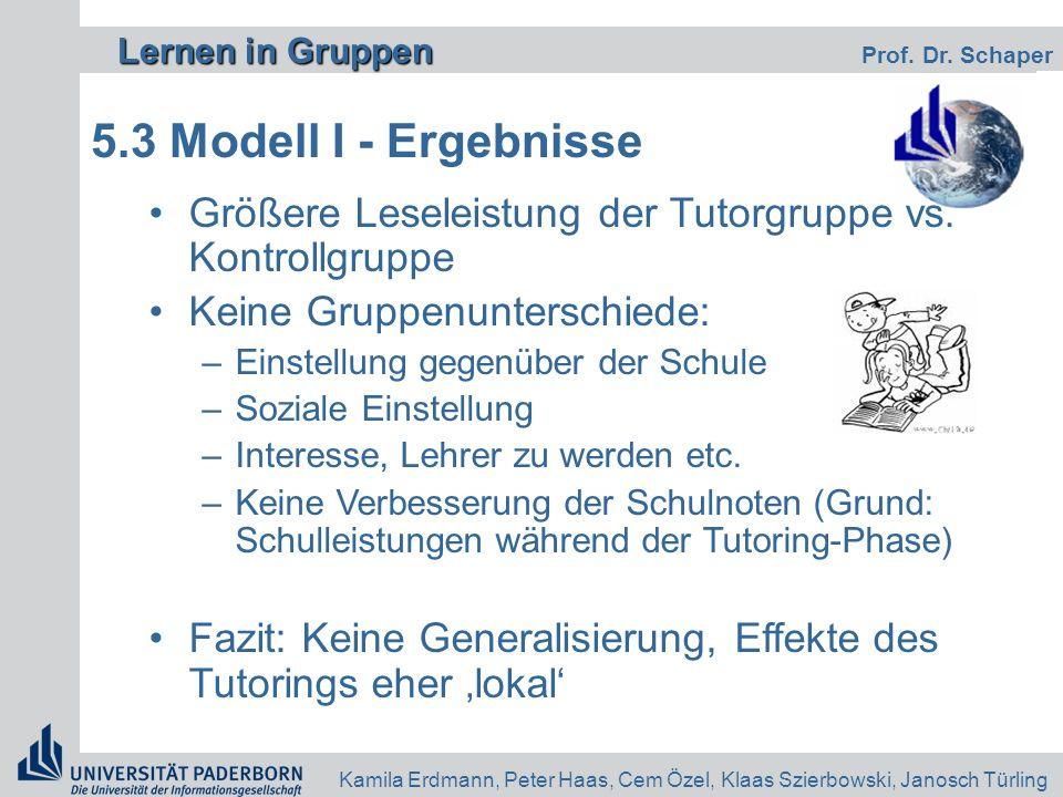 5.3 Modell I - Ergebnisse Größere Leseleistung der Tutorgruppe vs. Kontrollgruppe. Keine Gruppenunterschiede: