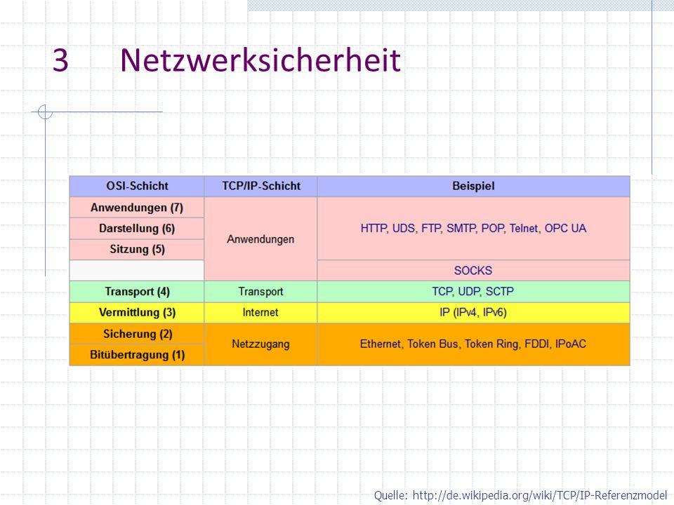 3 Netzwerksicherheit Quelle: http://de.wikipedia.org/wiki/TCP/IP-Referenzmodel