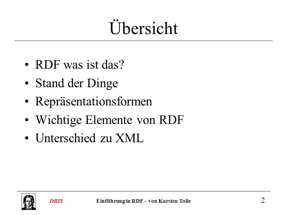 Übersicht RDF was ist das Stand der Dinge Repräsentationsformen