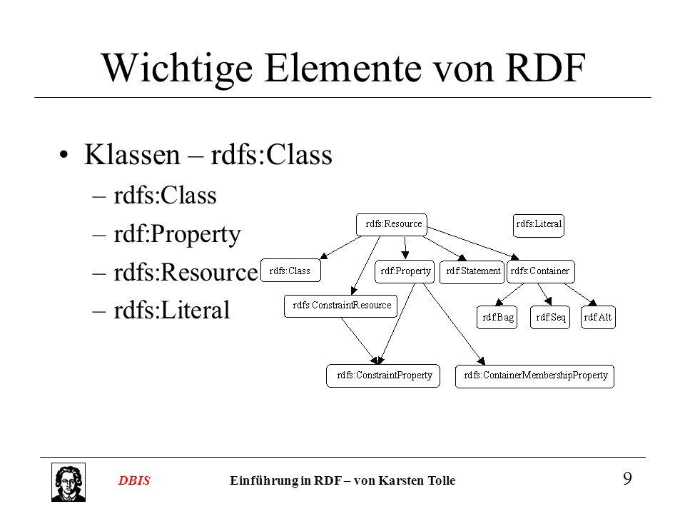 Wichtige Elemente von RDF
