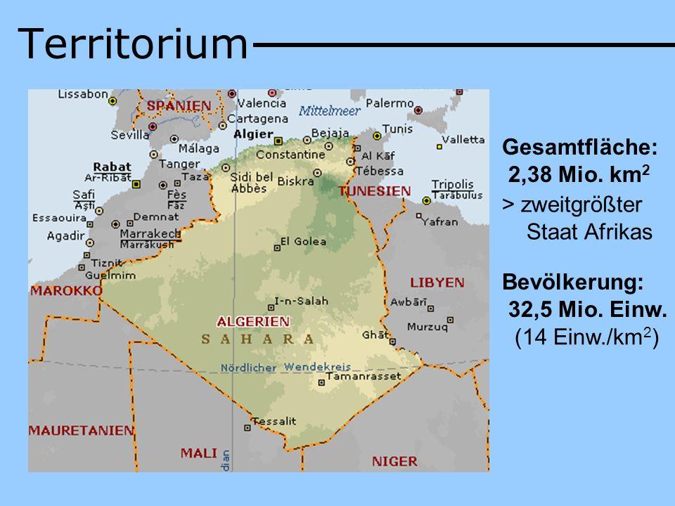 Territorium Gesamtfläche: 2,38 Mio. km2 > zweitgrößter
