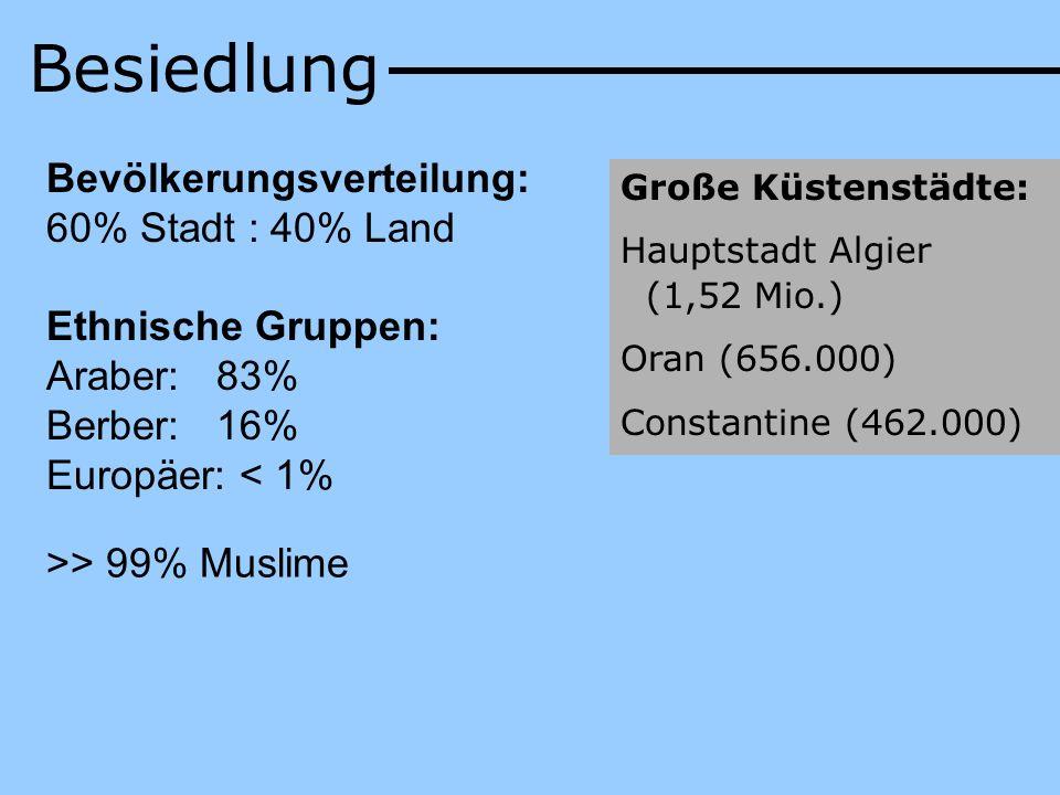 Besiedlung Bevölkerungsverteilung: 60% Stadt : 40% Land