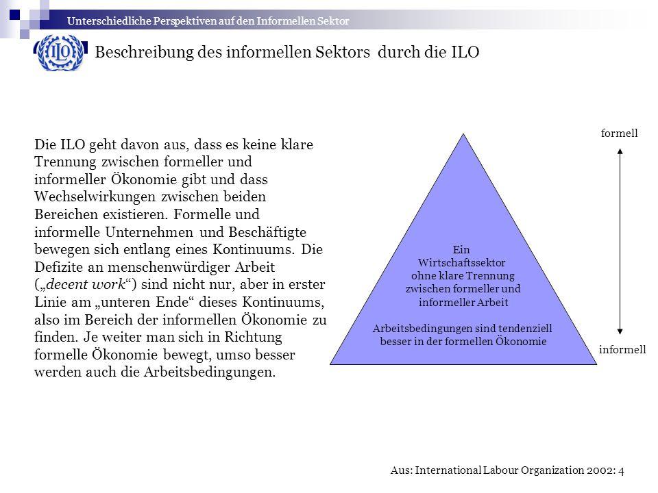 Beschreibung des informellen Sektors durch die ILO