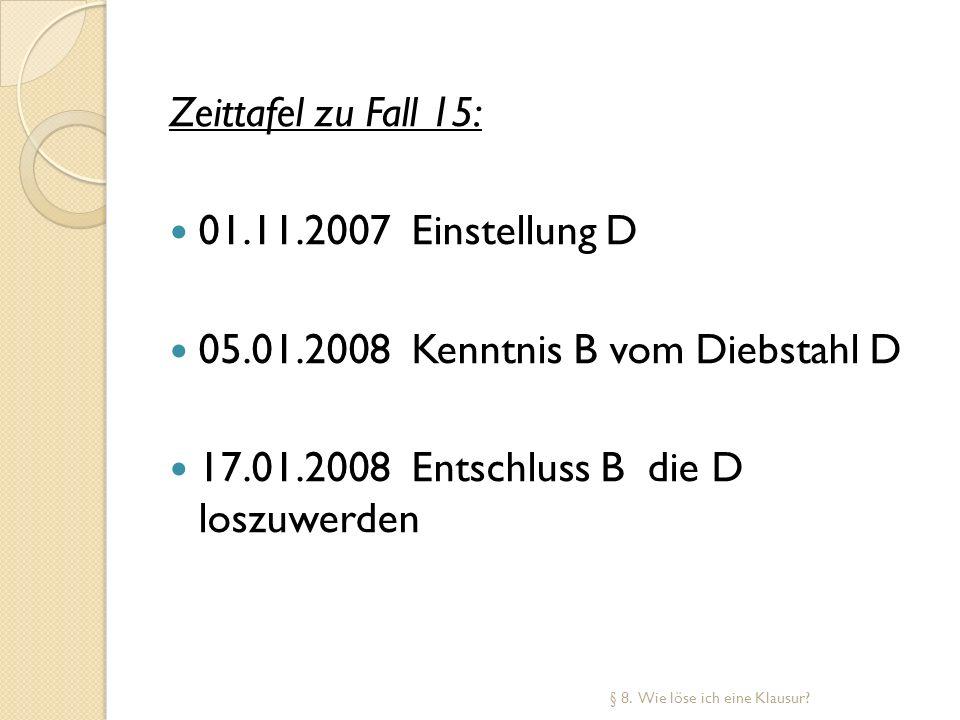 05.01.2008 Kenntnis B vom Diebstahl D