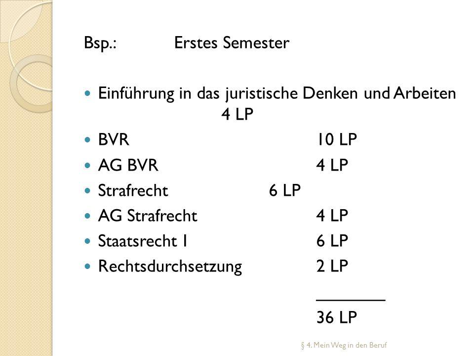 Einführung in das juristische Denken und Arbeiten 4 LP BVR 10 LP