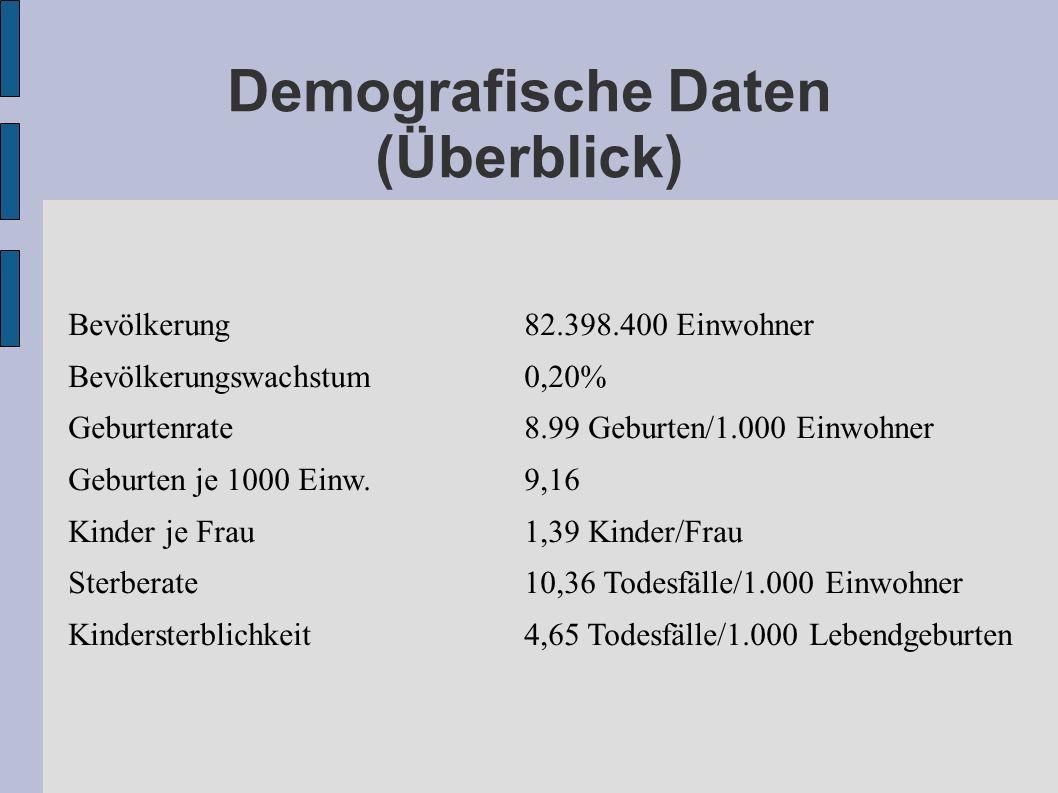 Demografische Daten (Überblick)