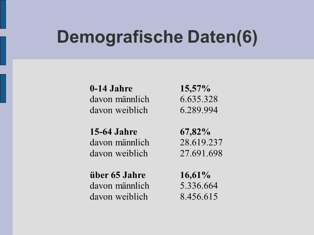 Demografische Daten(6)