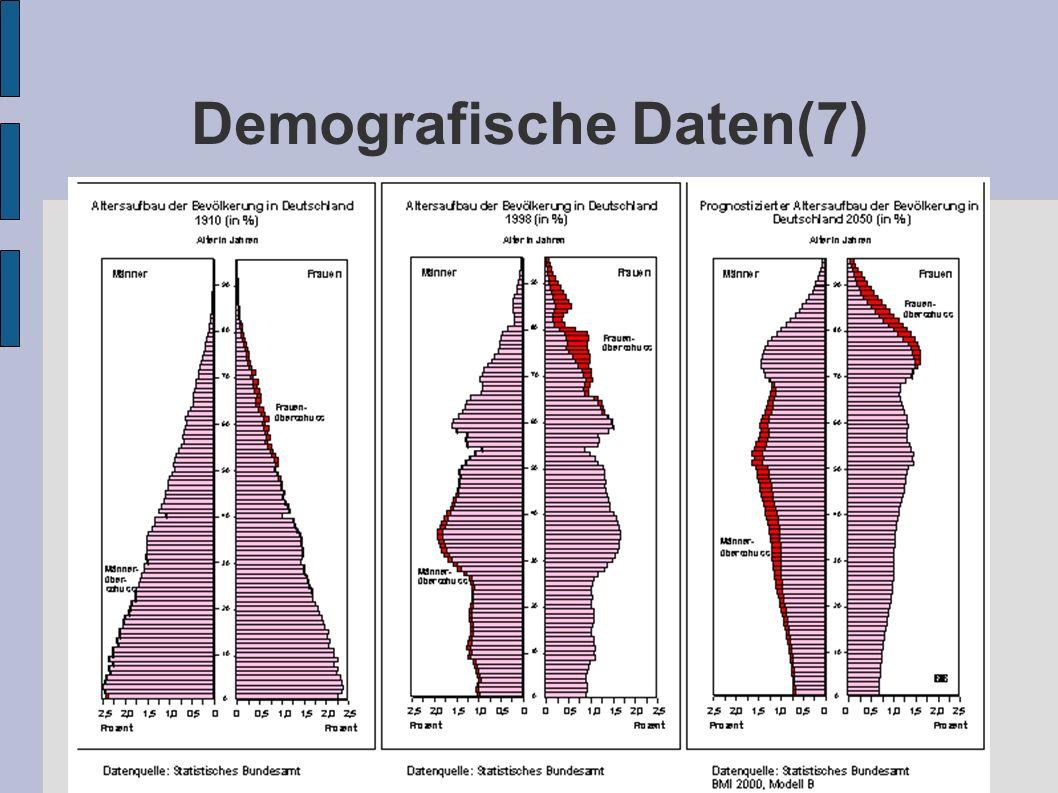 Demografische Daten(7)