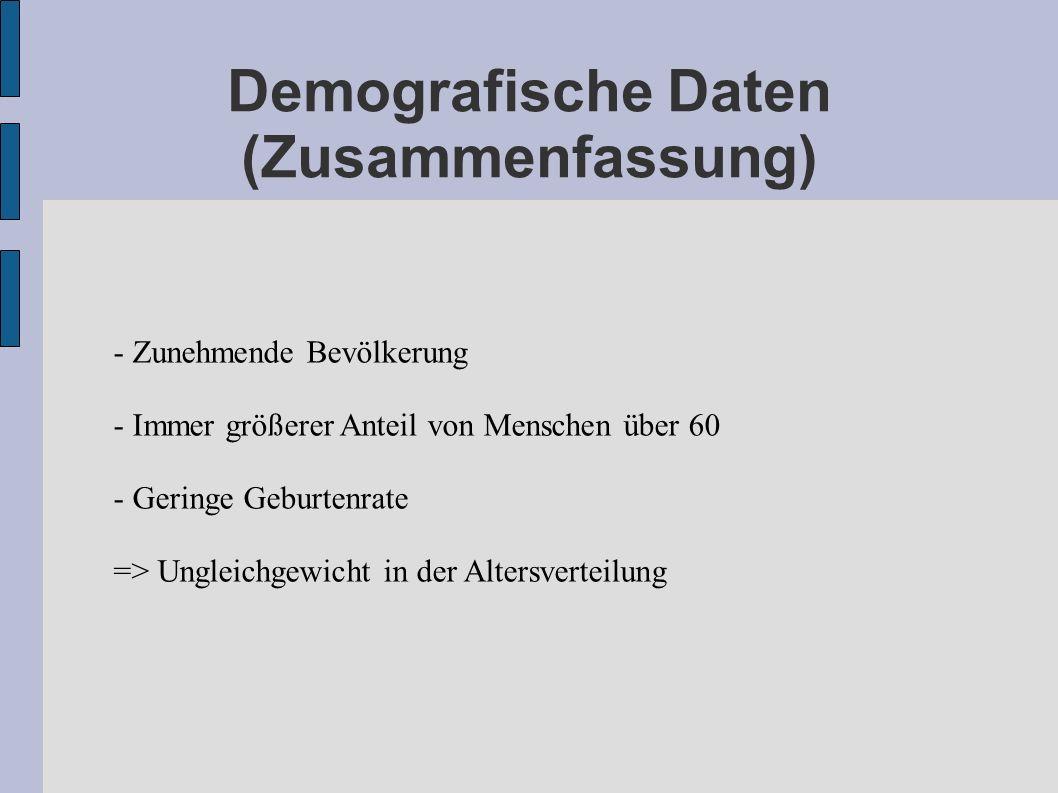 Demografische Daten (Zusammenfassung)