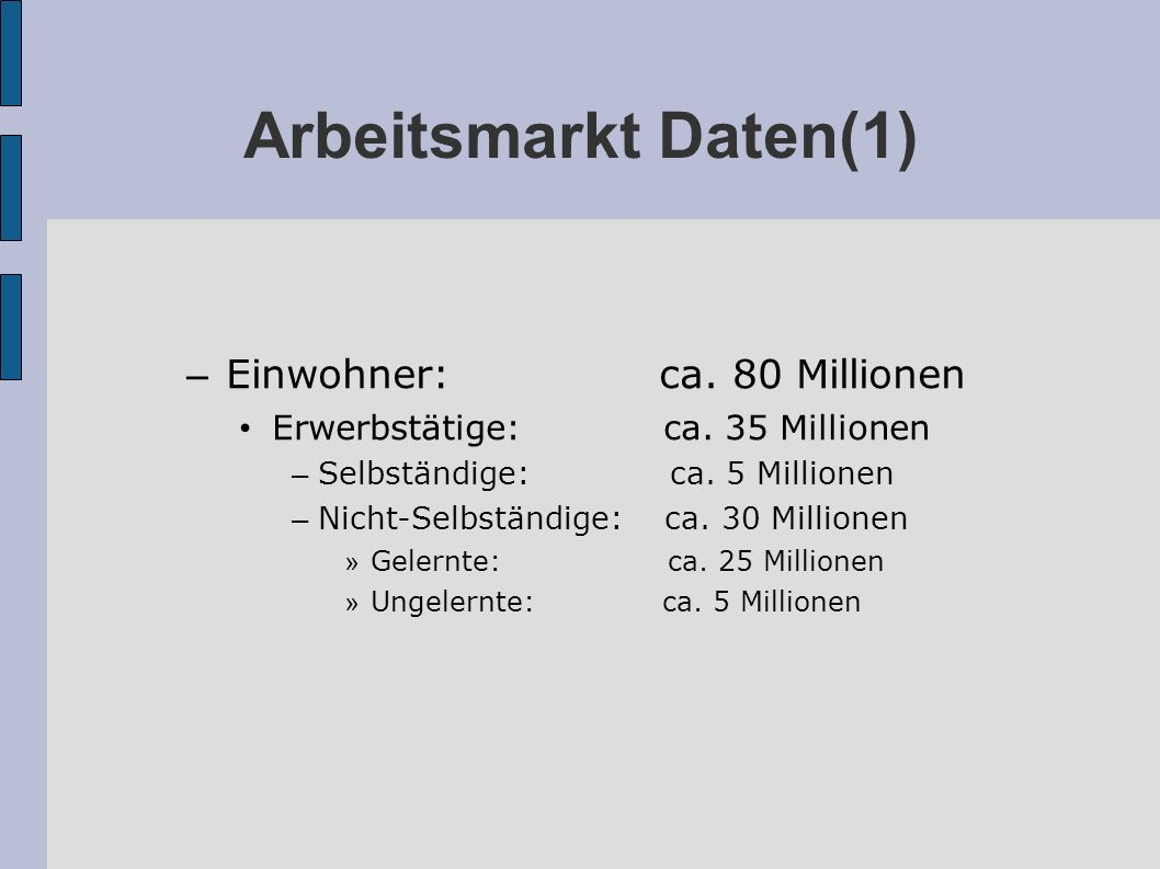 Arbeitsmarkt Daten(1) Einwohner: ca. 80 Millionen