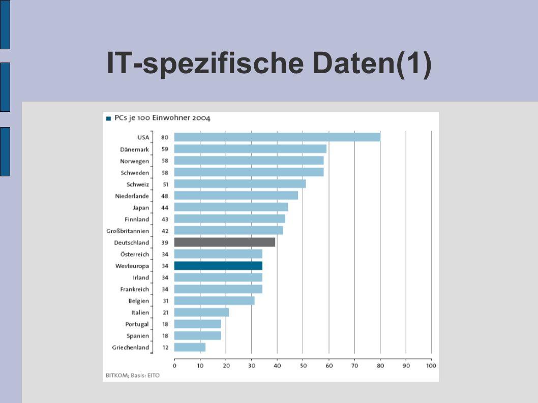 IT-spezifische Daten(1)