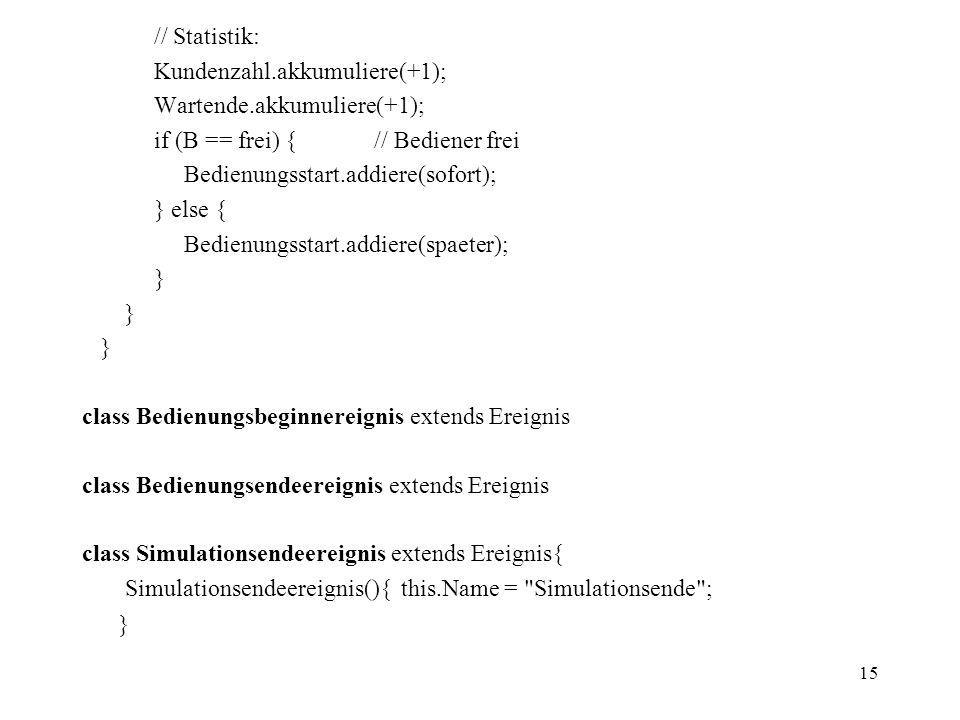 // Statistik: Kundenzahl.akkumuliere(+1); Wartende.akkumuliere(+1); if (B == frei) { // Bediener frei.