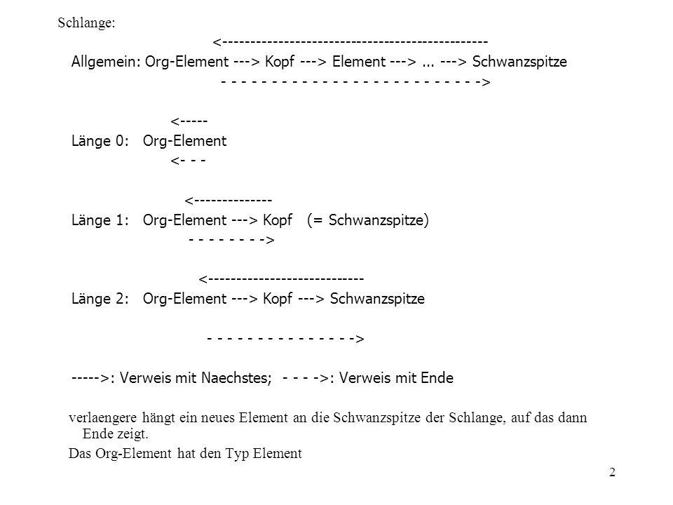 Schlange: <------------------------------------------------ Allgemein: Org-Element ---> Kopf ---> Element ---> ... ---> Schwanzspitze.