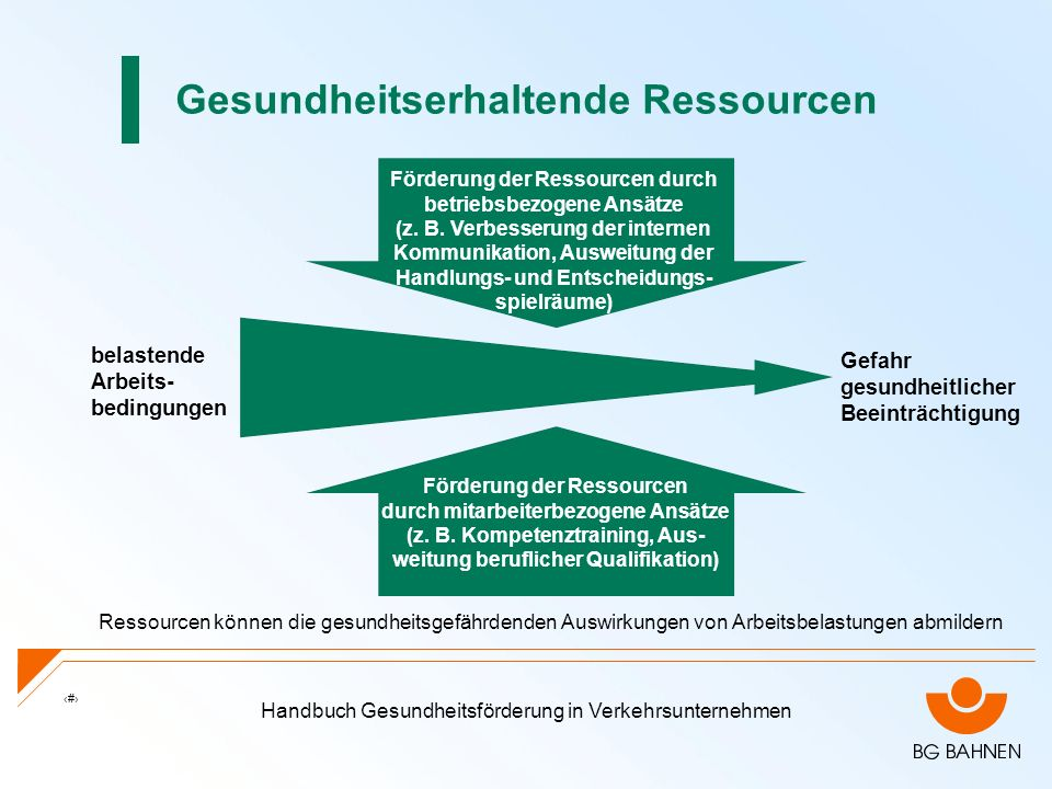 Gesundheitserhaltende Ressourcen