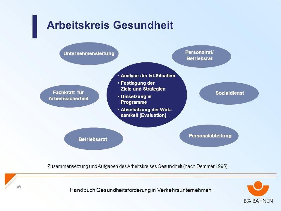 Personalrat/ Betriebsrat Fachkraft für Arbeitssicherheit