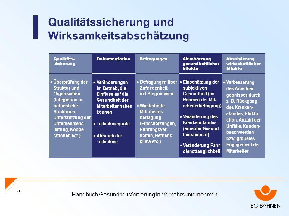 Qualitätssicherung und Wirksamkeitsabschätzung