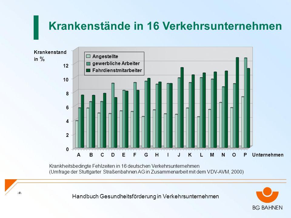 Krankenstände in 16 Verkehrsunternehmen