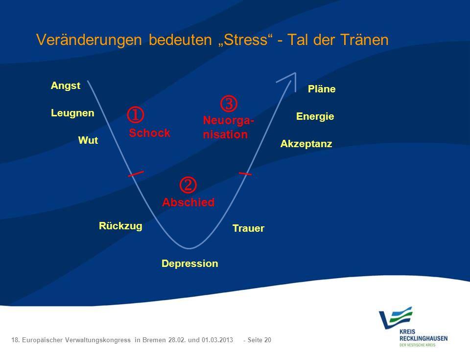 """Veränderungen bedeuten """"Stress - Tal der Tränen"""