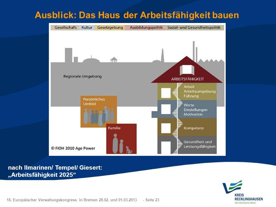 Ausblick: Das Haus der Arbeitsfähigkeit bauen