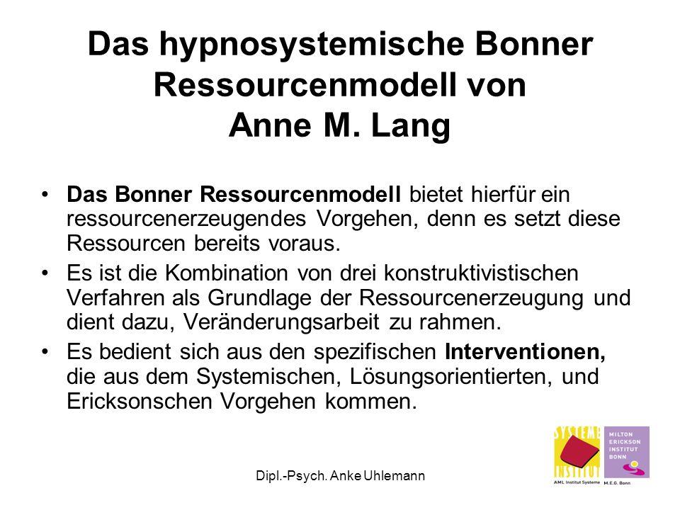 Das hypnosystemische Bonner Ressourcenmodell von Anne M. Lang
