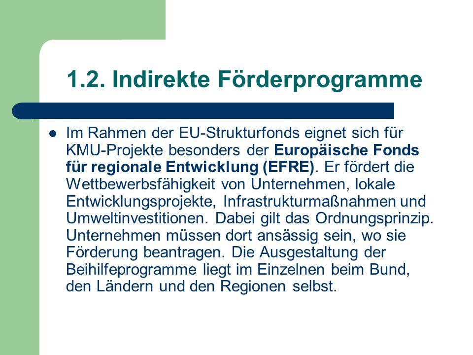 1.2. Indirekte Förderprogramme