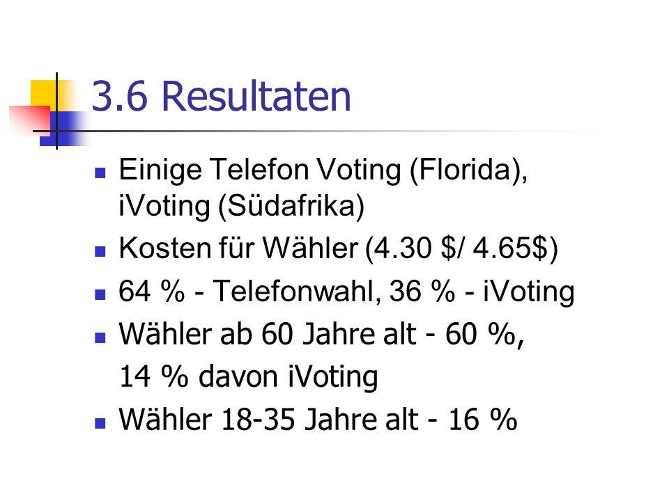 3.6 Resultaten Einige Telefon Voting (Florida), iVoting (Südafrika)