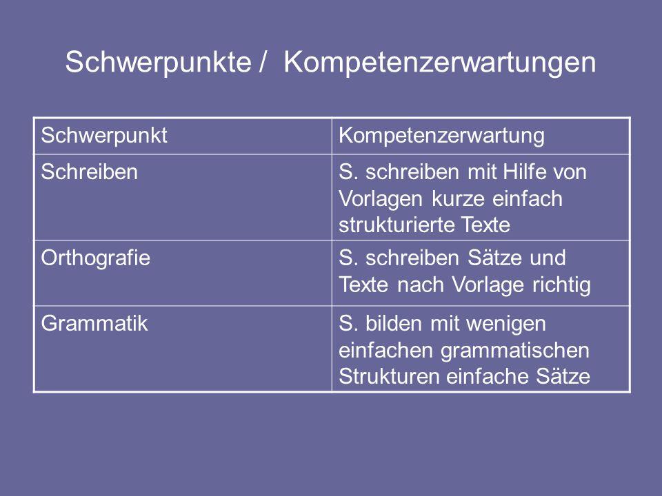 Schwerpunkte / Kompetenzerwartungen