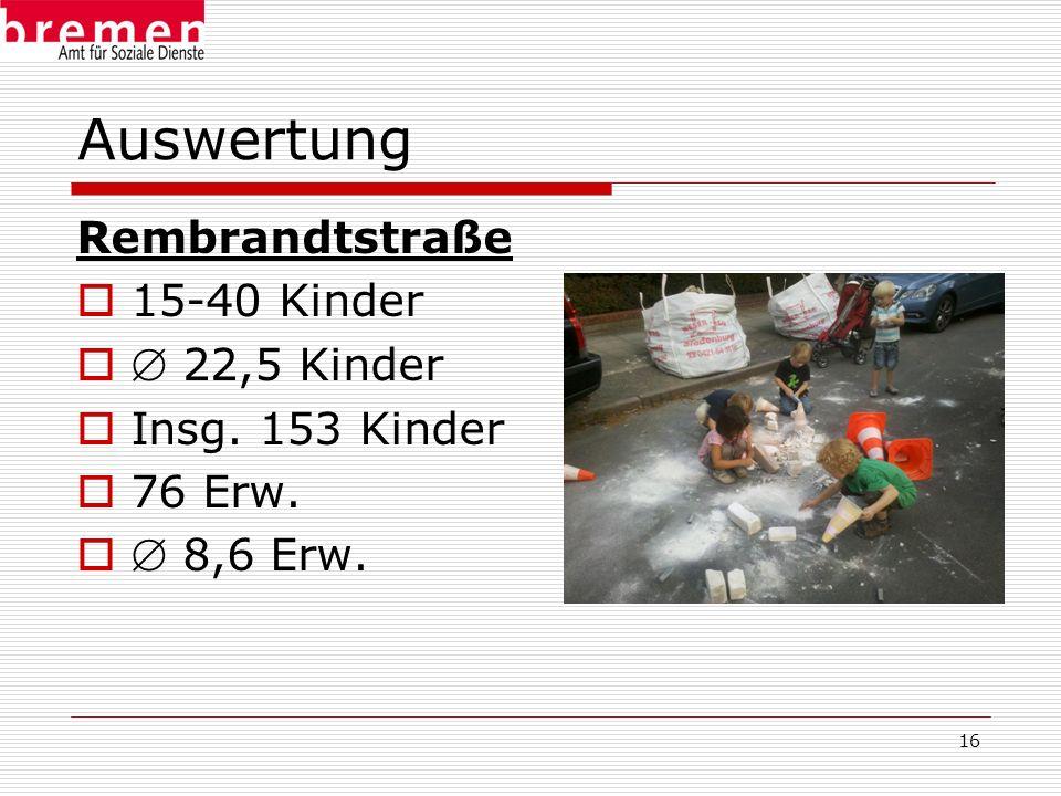 Auswertung Rembrandtstraße 15-40 Kinder  22,5 Kinder Insg. 153 Kinder