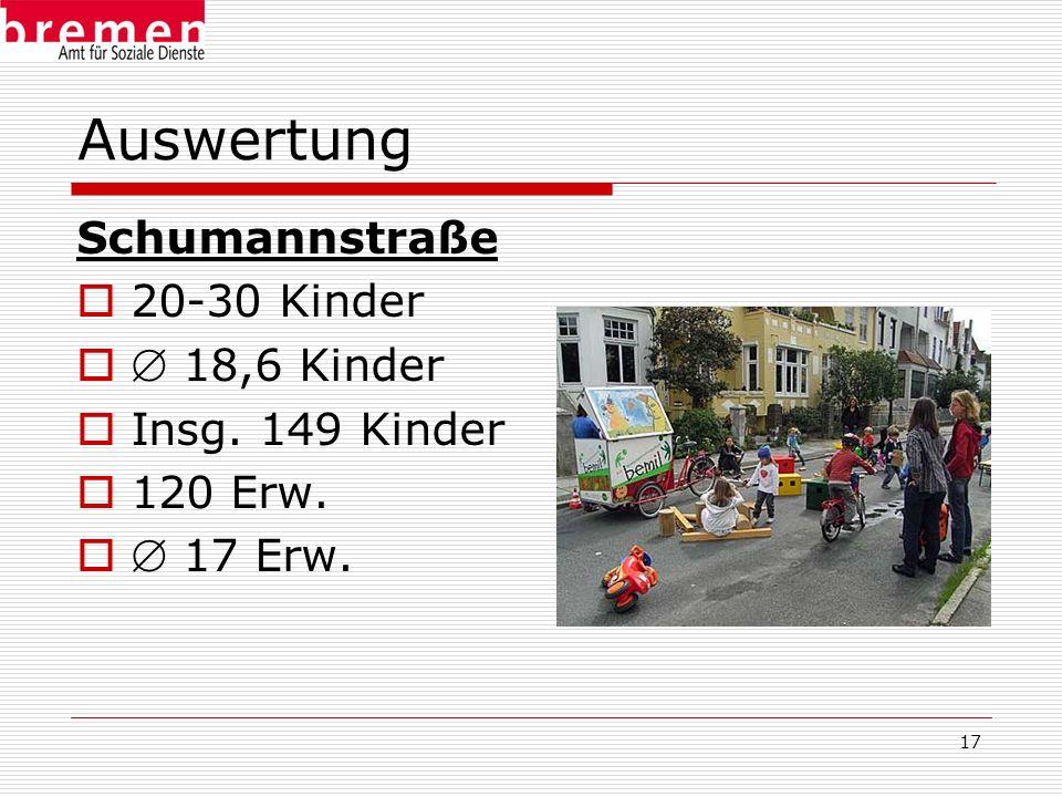 Auswertung Schumannstraße 20-30 Kinder  18,6 Kinder Insg. 149 Kinder