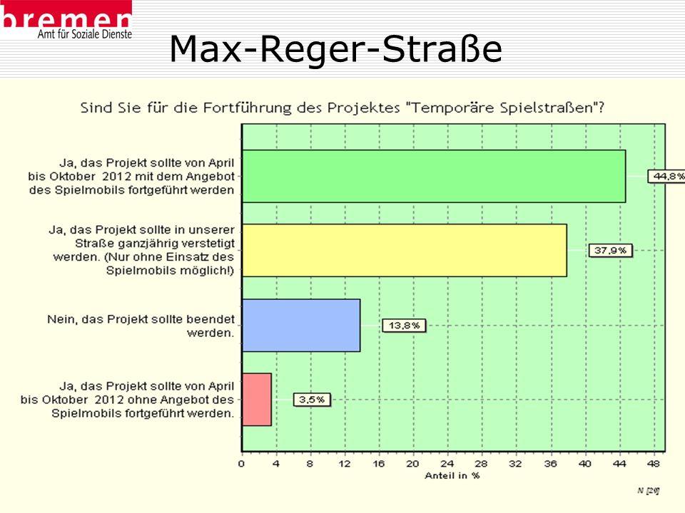 Max-Reger-Straße
