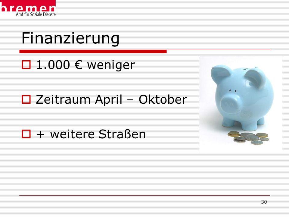 Finanzierung 1.000 € weniger Zeitraum April – Oktober