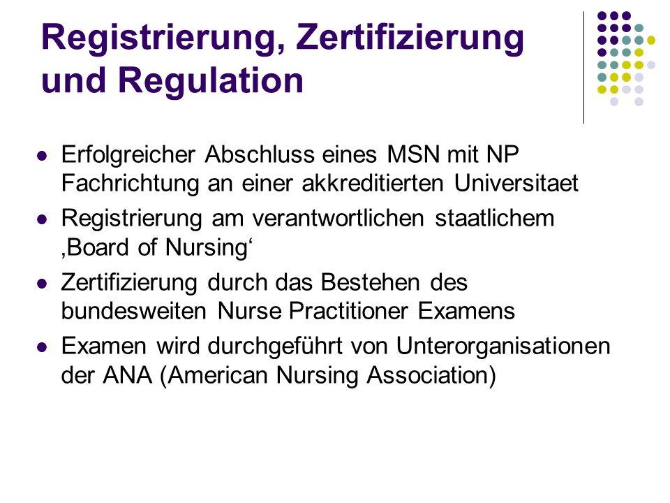 Registrierung, Zertifizierung und Regulation