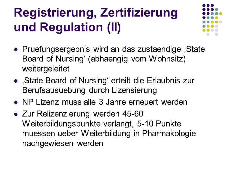 Registrierung, Zertifizierung und Regulation (II)
