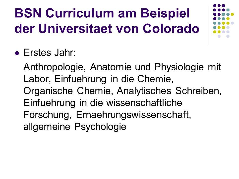 BSN Curriculum am Beispiel der Universitaet von Colorado