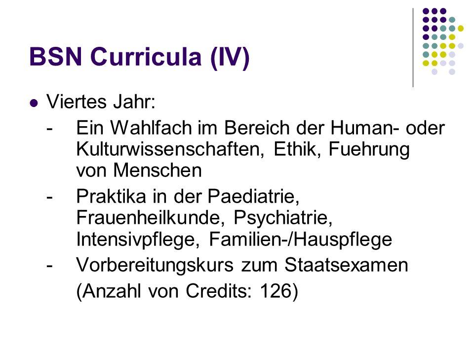 BSN Curricula (IV) Viertes Jahr:
