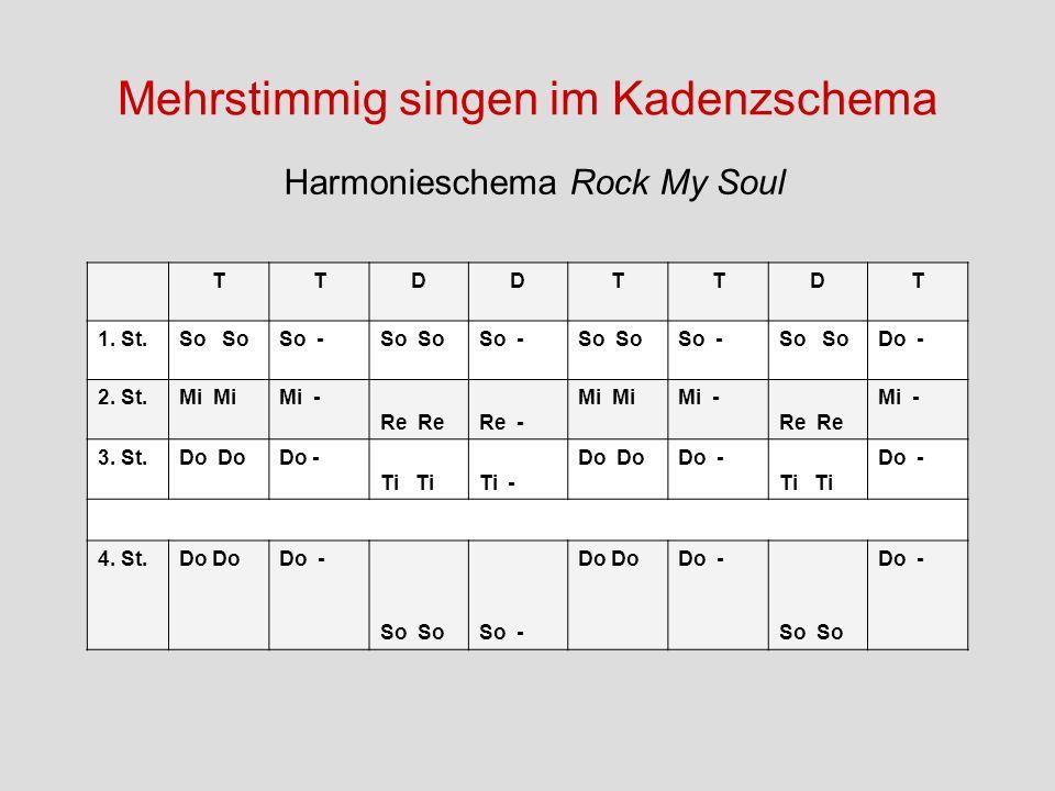 Mehrstimmig singen im Kadenzschema