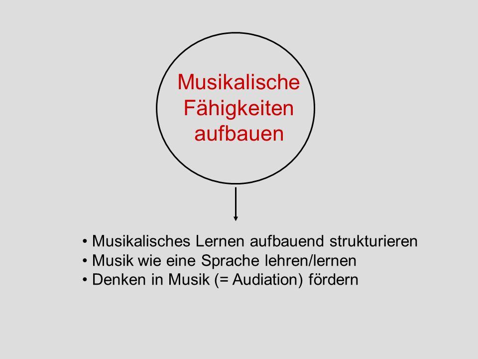 Musikalische Fähigkeiten aufbauen