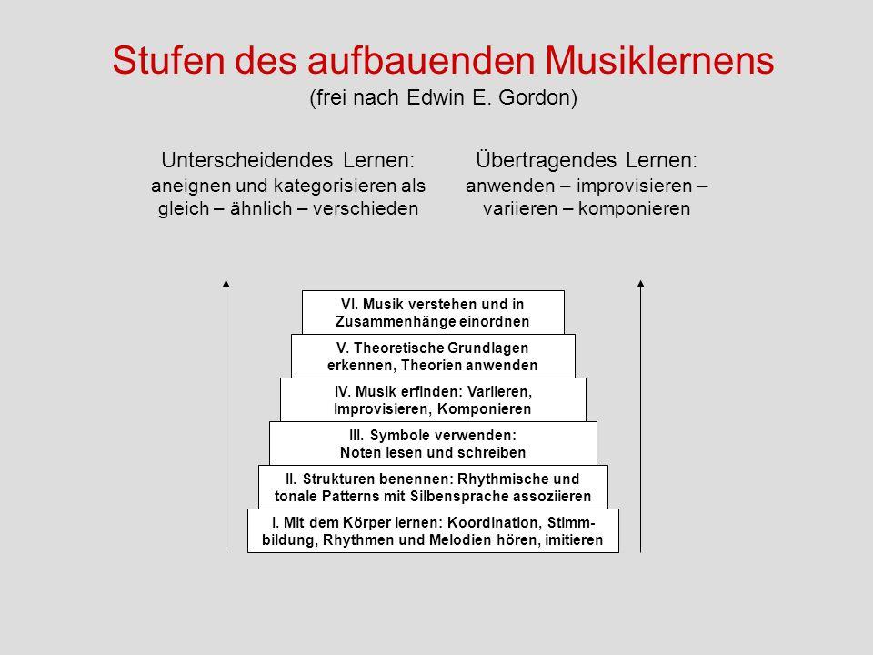 Stufen des aufbauenden Musiklernens (frei nach Edwin E. Gordon)