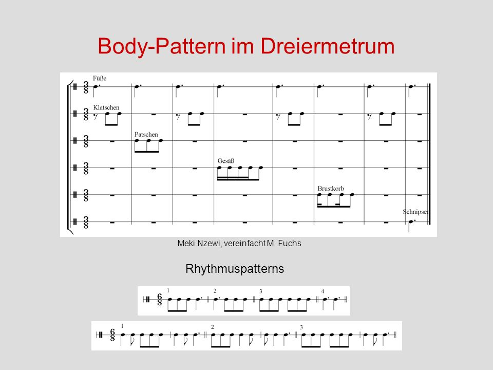 Body-Pattern im Dreiermetrum