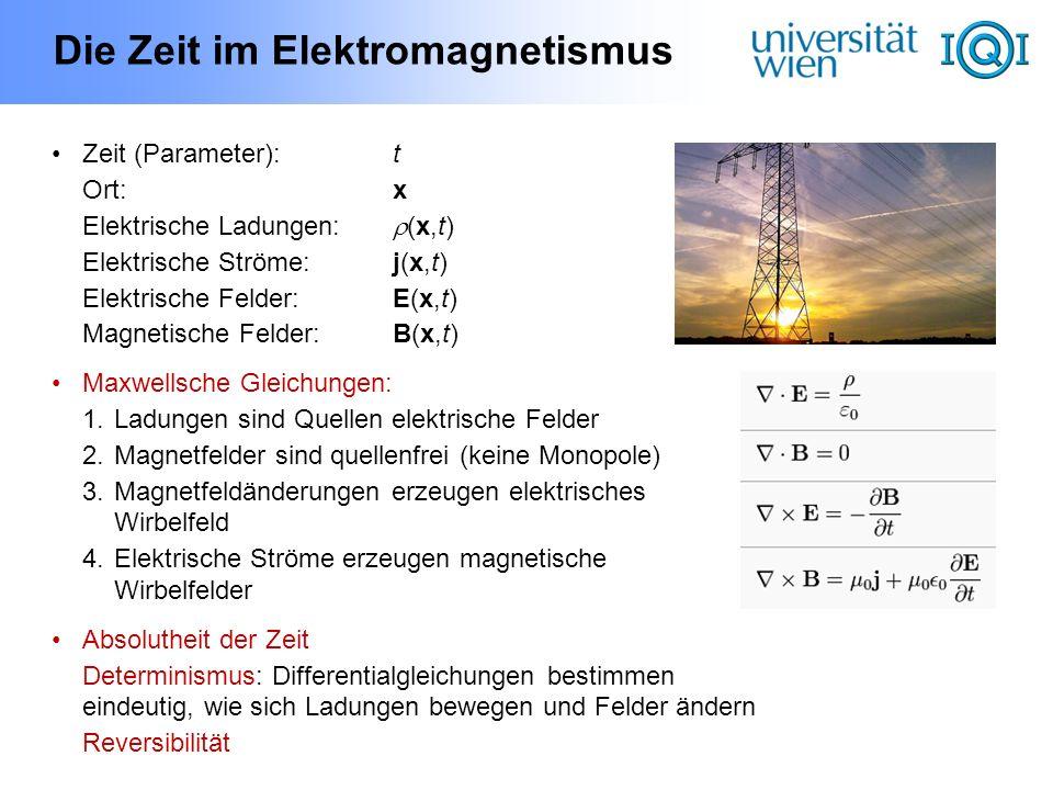 Die Zeit im Elektromagnetismus