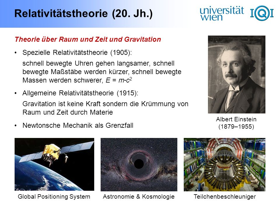 Relativitätstheorie (20. Jh.)